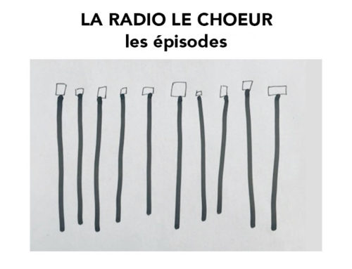 LE CHOEUR THE RADIO